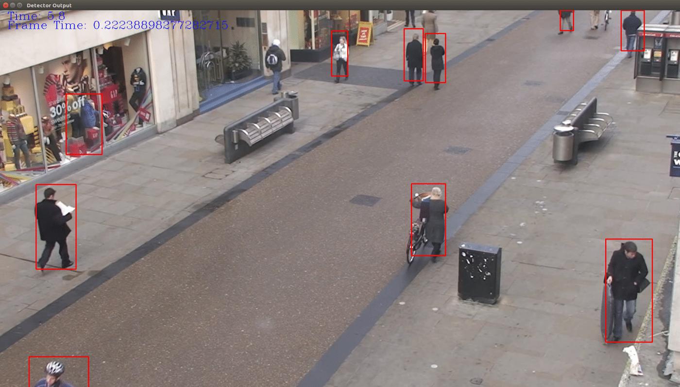 menneskedeteksjon kameraovervåkning pro tech